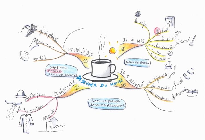 Exemple de carte réalisée à partir du poème Déjeuner du matin