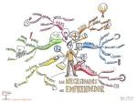 De quoi a besoin un entrepreneur