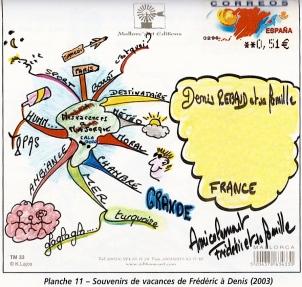 """Carte heuristique extraite du livre """"Organisez vos idées avec le Mind Mapping"""", Editions Dunod."""