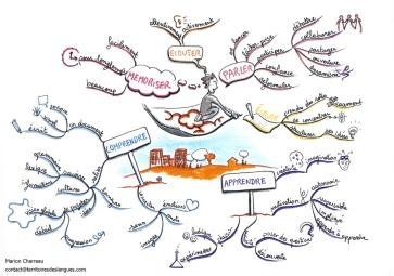 formation-carte-heuristique-marion-charreau