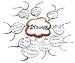 exposé sur Stromae-recherches sur internet