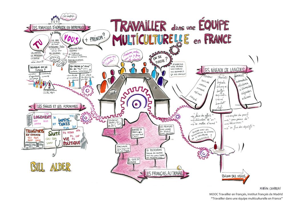 mooc en dessins  u2013 territoires des langues