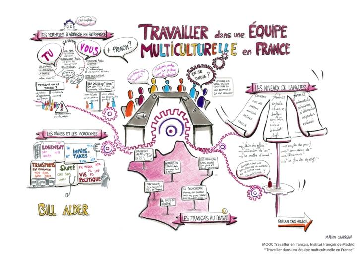 travailler-equipe-multiculturelle-enFrance-bassereso