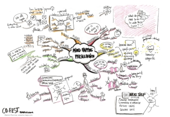 presentation-mindmap-english-bajares